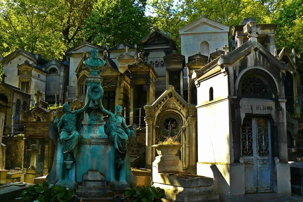 Where to Stay in Paris - Best Arrondissements in Paris to stay for Tourists - Paris Cemeteries