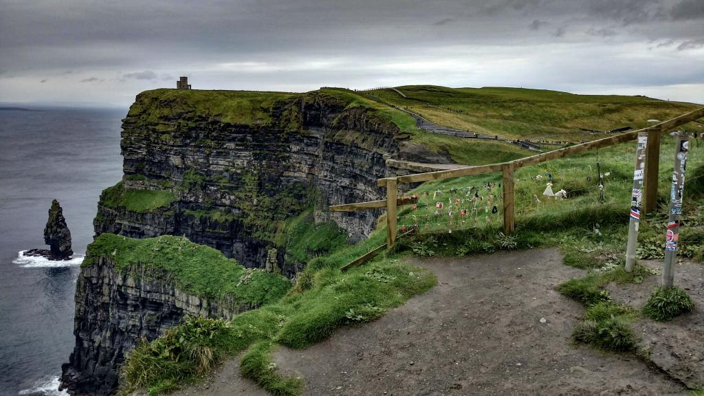 Driving in Ireland - Cliffs of Moher - Tips for Driving in Ireland - Ireland Road Trip Tips